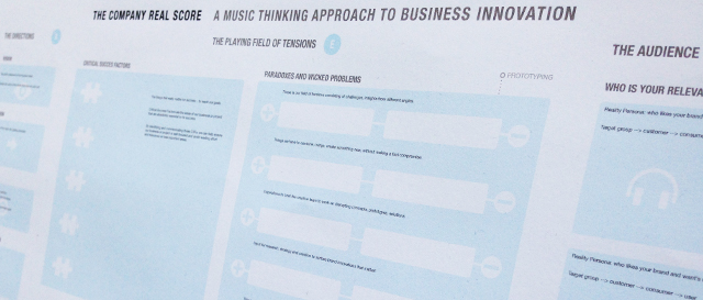 The company real score is a collection of business tools and instruments to map and visualize your brand. A music thinking approach to business innovation.